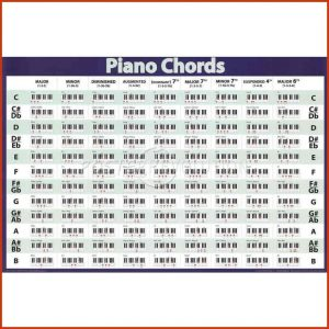 picture regarding Printable Piano Chord Chart known as Jazz Piano Chords Pdf Mobilia
