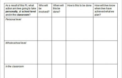 plan of action template education action plan template