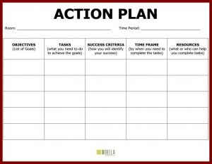 plan of action template plan of action format action plan template