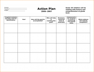 plan of action template sample action plan template