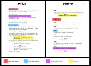 play script template film script vs comic script