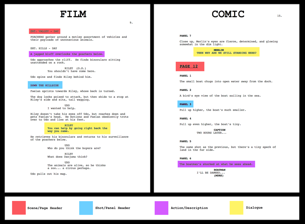 Play script template template business for Comic book script template