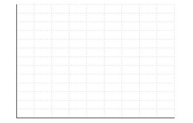 plot diagram maker blank bar graph template