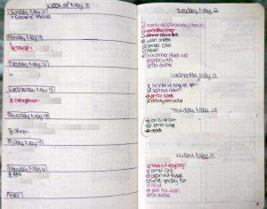 prayer lists template bullet journal weekly calendar