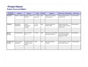 pre approval letter sample project scorecard matrix template