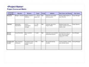 pre approval letter sample project scorecard matrix template