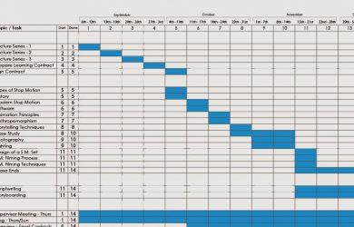 prezi presentation example gantt chart