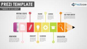 prezi presentation example write it down colorful creative timeline prezi template education school