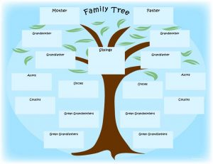 printable family tree family tree