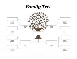 printable family tree family tree template
