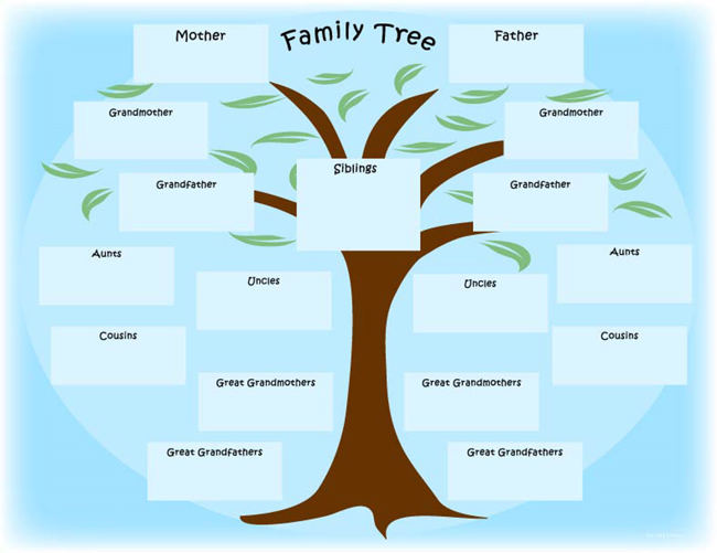 printable family tree maker