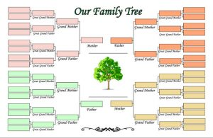 printable family tree maker family tree maker templates