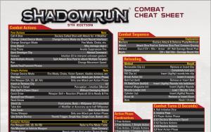 printable pathfinder character sheet shadowrun combat cheat sheet by adragon dsy