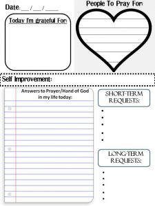 printable prayer list capture