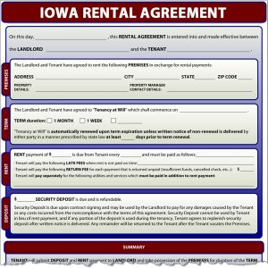 printable rental agreement iowa rental agreement