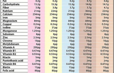 printable weight loss chart aedca