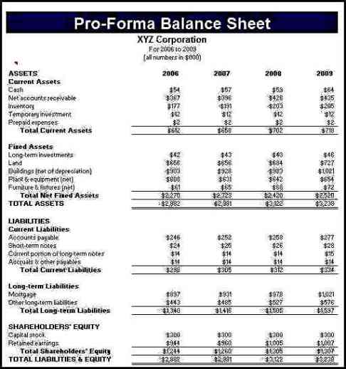 pro forma balance sheet template template business