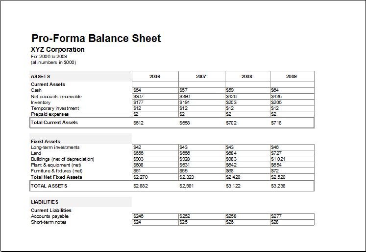 pro forma balance sheet template