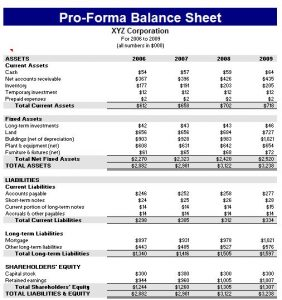 pro forma income statement template proforma