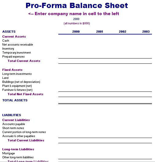 pro forma template