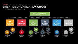 process flow chart template creative organization chart
