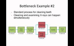 process flow chart template maxresdefault