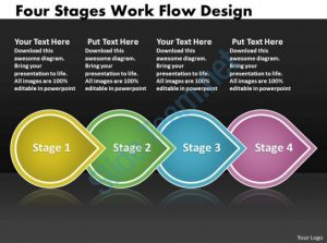 process flow chart template ppt four stages work flow interior design powerpoint template business templates stages slide