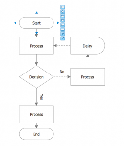 process flow template basic flowchart template