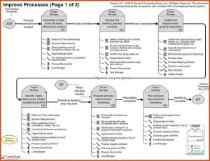process mapping template process mapping template simplified process mapping roadmap