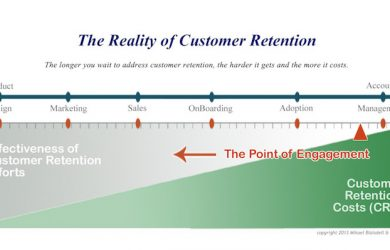 product strategy example reality of customer retention v lrg x