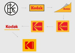 production company logos evolutionkodaklogo x