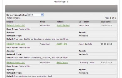 production schedule template production deals formatted