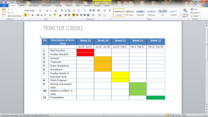 production schedule template untitled