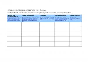 professional development plan examples development plan template hhesonl