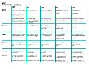 professional development plan sample year plan template dfrqwlgt