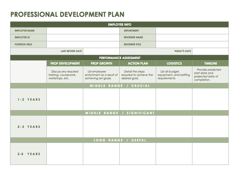 a professional development plan The individual development plan (idp) provides a planning tool that identifies  academic and scientific progress, professional development needs, and career  objectives for graduate students and post docs the idp serves as a  write an  idp.