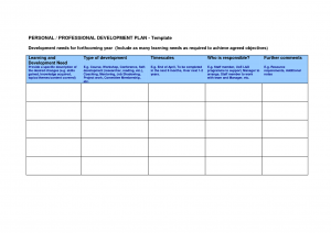 professional development plan template development plan template hhesonl