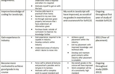 professional development plans examples cbfdfbacebe self development professional development