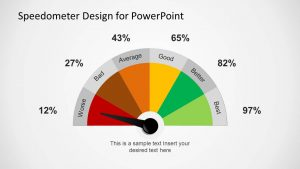 professional e mail template speedometer design