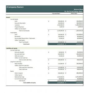 profit and loss statement self employed sample balance sheet small business