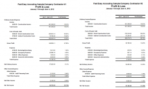 profit and loss template for self employed profit and loss statement template for self employed