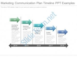 program budget template marketing communication plan timeline ppt examples slide