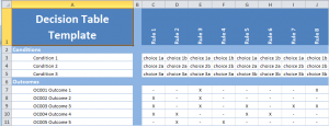 project calendar template decision table template