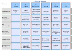project calendar template project management toolkit