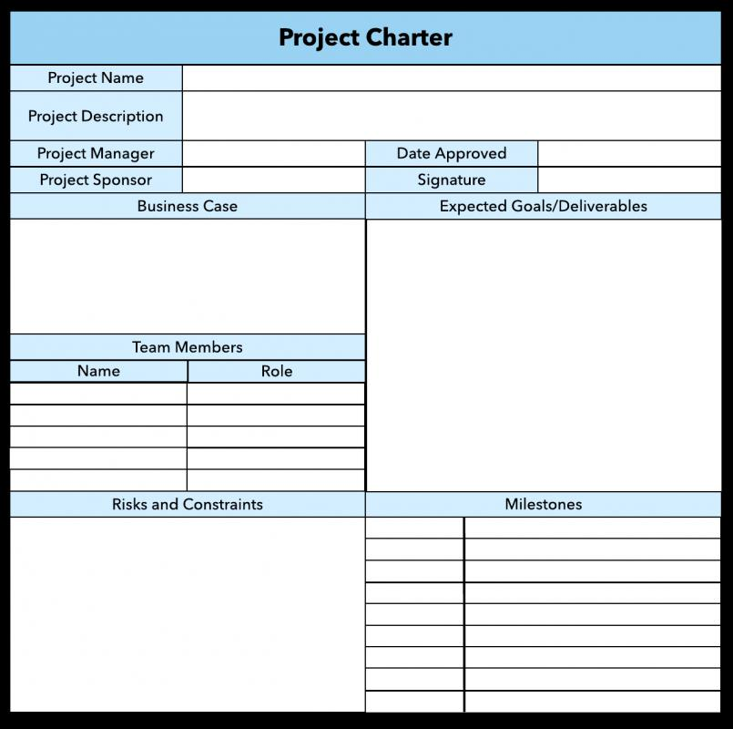 software project charter template - project charter example template business