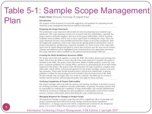 project charter sample project scope management