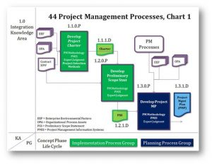 project charter sample imge