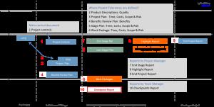 project communication plan example px themedocs progress