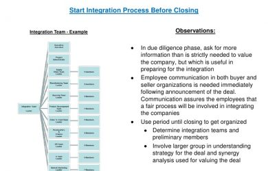 project communication plan example post merger integration keys to success