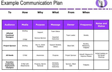 project communication plan ng bb project management